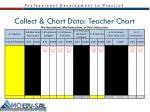 collect chart data teacher chart