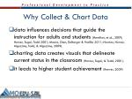 why collect chart data