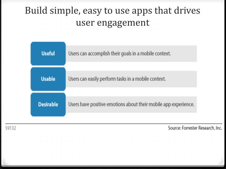 Build simple, easy to use apps that drives user engagement
