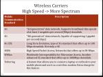 wireless carriers high speed more spectrum