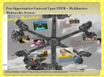 fun opportunities centered upon stem mythbusters multimedia science