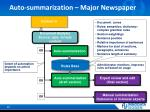 auto summarization major newspaper
