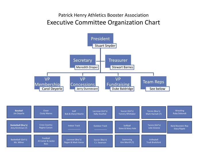 patrick henry athletics booster association executive committee organization chart n.