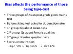 bias affects the performance of those being type cast