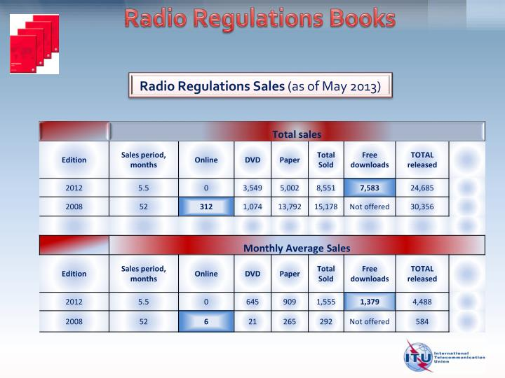 Radio regulations sales as of may 2013