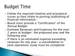 budget time