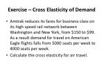 exercise cross elasticity of demand
