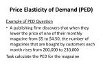 price elasticity of demand ped1