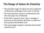 the range of values for elasticity
