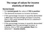 the range of values for income elasticity of demand1
