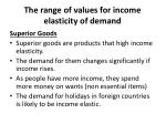 the range of values for income elasticity of demand3