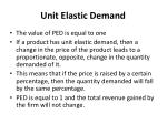 unit elastic demand