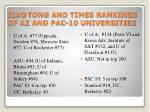 jiao tong and times rankings of az and pac 10 universities