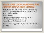 state and local funding for higher education sheeo