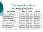 washington state market2