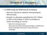 growth of e discovery