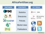africafertilizer org