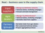 next business uses in the supply chain