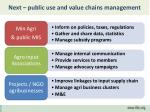 next public use and value chains management