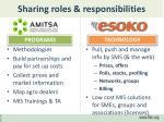sharing roles responsibilities