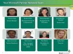 your microsoft partner network team