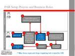 par setup process and business roles