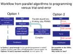 workflow from parallel algorithms to programming versus trial and error
