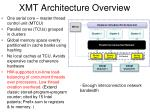 xmt architecture overview