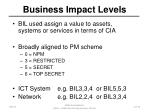 business impact levels