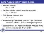 land acquisition process steps