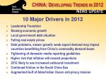 china developing trends in 2012 news update1