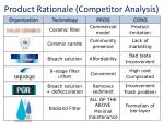product rationale competitor analysis