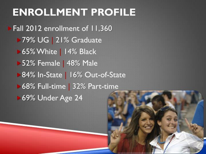 Enrollment Profile