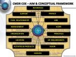 cmdr coe aim conceptual framework