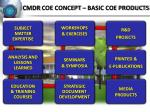 cmdr coe concept basic coe products