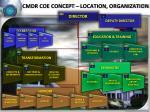 cmdr coe concept location organization