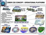 cmdr coe concept operational platform