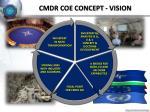 cmdr coe concept vision
