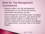 need for top management commitment