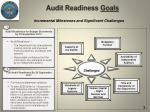 audit readiness goals