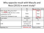 why opposite result with masulis and reza 2013 in event study