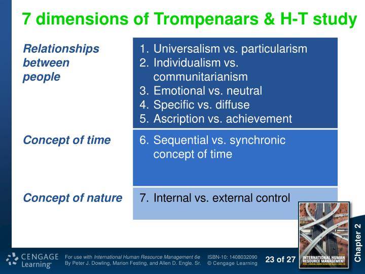dimensions of trompenaars Introduction of hofstede and trompenaars  the 7 dimensions of trompenaars  .