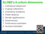 globe s 8 culture dimensions