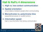 hall hall s 4 dimensions
