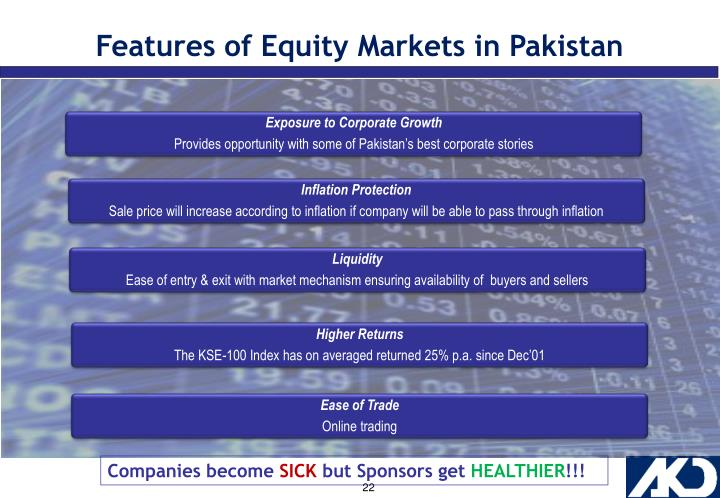 Features of Equity Markets in Pakistan