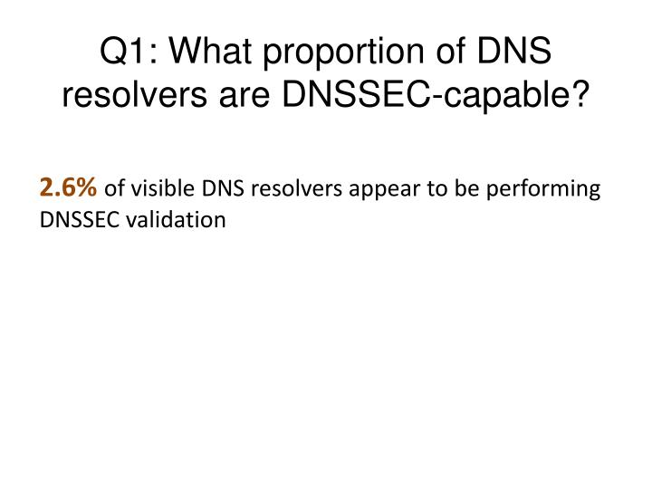Q1: What proportion of DNS resolvers are DNSSEC-capable?