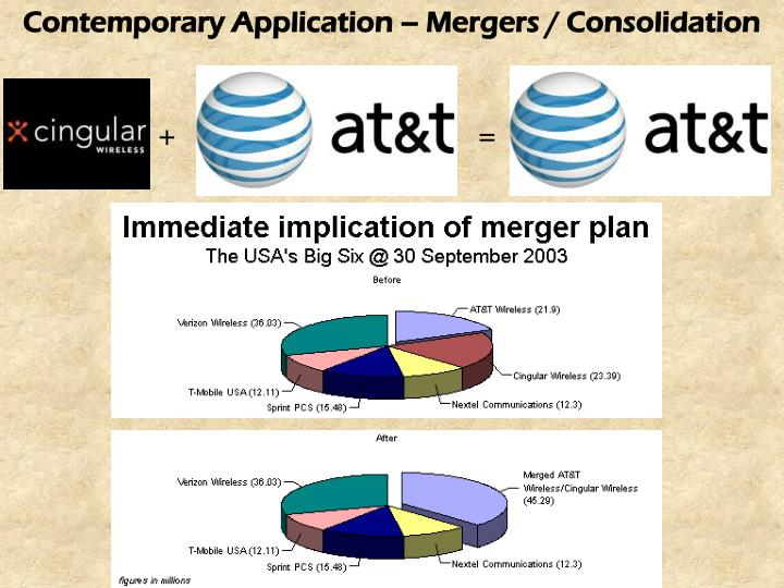 Contemporary Application – Mergers / Consolidation