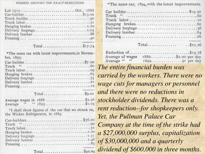 The entire financial burden was carried by the workers. There were no wage cuts for managers or personnel and there were no reductions in stockholder dividends. There was a rent reduction--for shopkeepers only. Yet, the Pullman Palace Car Company at the time of the strike had a $27,000,000 surplus, capitalization of $30,000,000 and a quarterly dividend of $600,000 in three months.