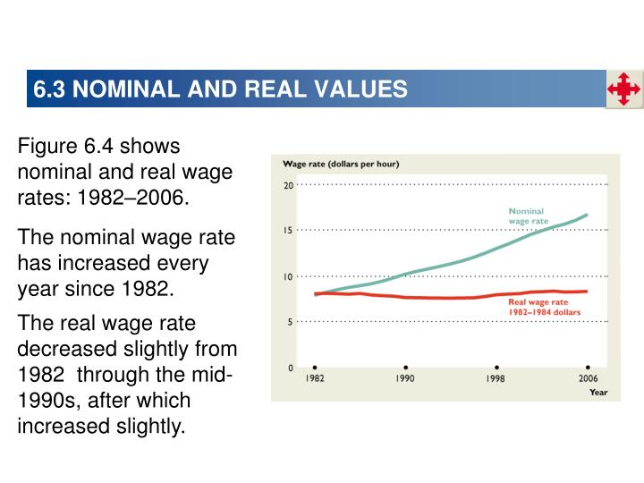 6.3 NOMINAL AND REAL VALUES