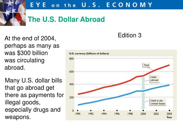 The U.S. Dollar Abroad